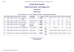 Zonale Snipe 24-25Maggio2014