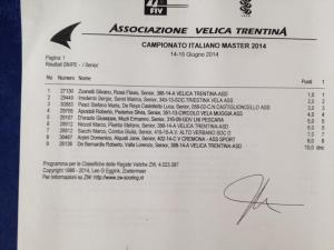 german Open 2014 Risultati _Italian_Master_Nationals_Senior