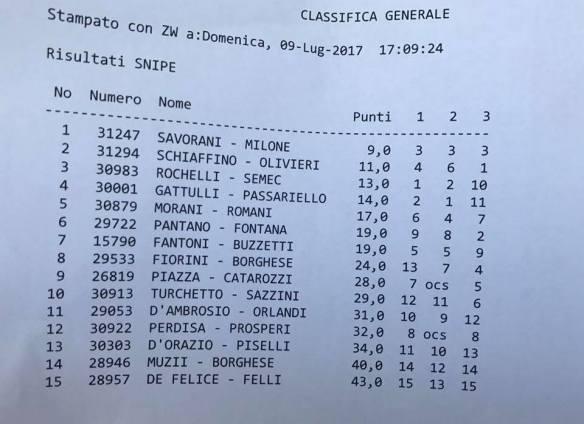 classifica Pescara.jpg